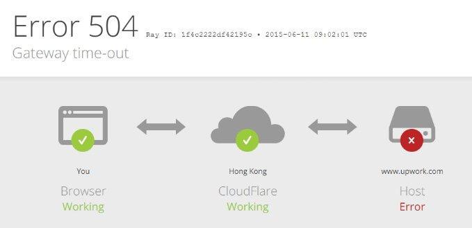 A Cloudflare 504 error.