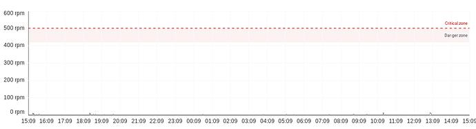 Screenshot-2019-5-10%20Statistics(1)